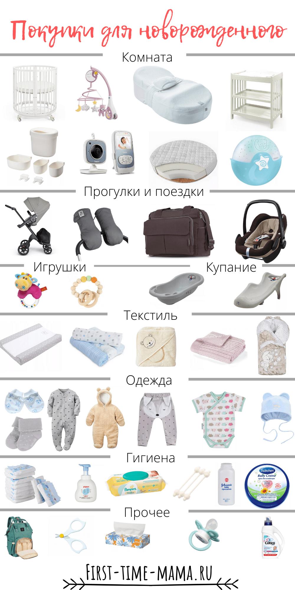 список покупок для новорожденного | Впервые мама