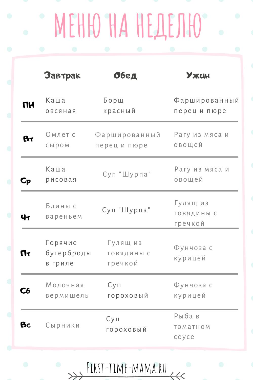 шаблоны для планирование меню на неделю | Впервые мама first-time-mama.ru