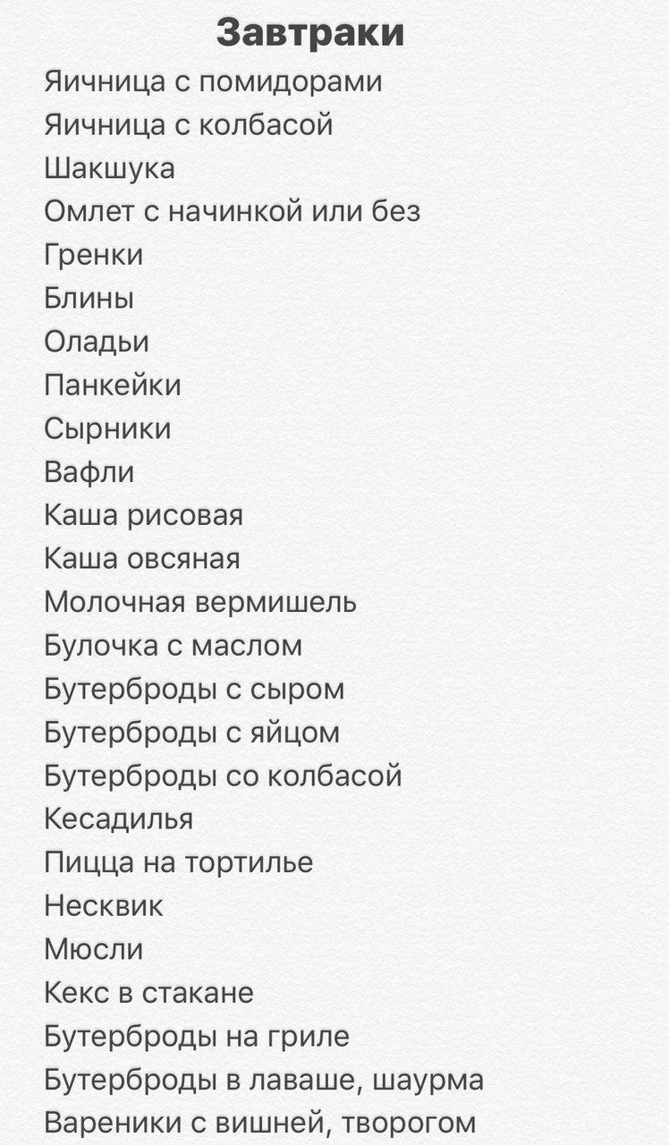 Рецепты завтрака. Планирование меню на неделю | Впервые мама first-time-mama.ru