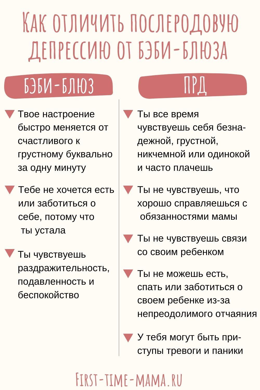 Отличие послеродовой депрессии от бэби-блюза | Впервые мама - first-time-mama.ru