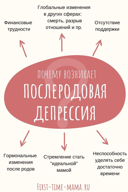 Причины послеродовой депрессии | Впервые мама - first-time-mama.ru